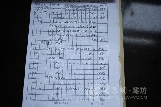 临朐县人民医院向记者出具的王女士住院相关资料