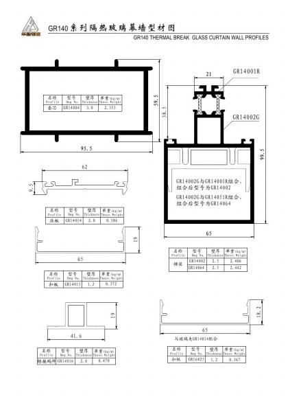 下面是gr120隔热玻璃幕墙系列型材图